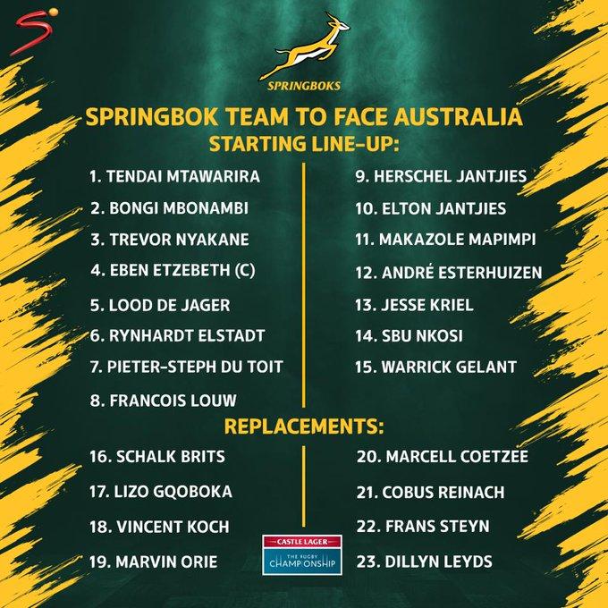 Aquí está la alineación inicial de @Springboks para enfrentar a los Wallabies este fin de semana en la primera ronda del Campeonato de Rugby 2019.